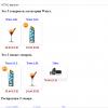 Вид HTML версии для рассылки товаров